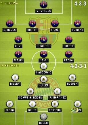 تشكيلة برشلونة يحتاج الى معجزة للتاهل الى النهائي عندما يواجه