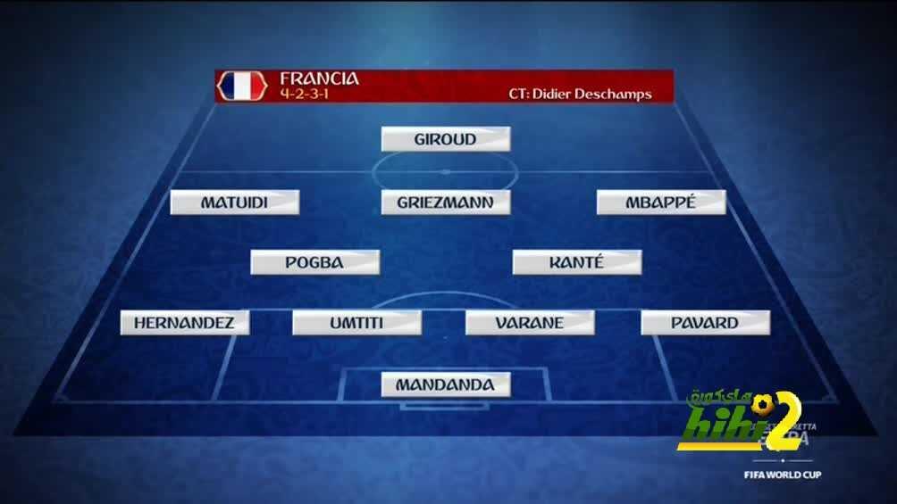 تشكيلة فرنسا المتوقعة امام الارجنتين هاي كورة